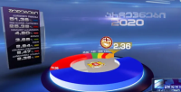 """""""რუსთავი 2""""-ის დაკვეთით ჩატარებული ეგზიტპოლების საბოლოო შედეგების მიხედვით, """"ქართულმა ოცნებამ"""" 51.36 %-იანი მხარდაჭერა მიიღო, """"ნაციონალურმა მოძრაობამ"""" 25,38 %-იანი"""